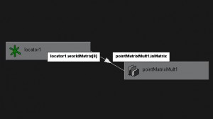 pointMatrixMult generates locator's coordinates in world space